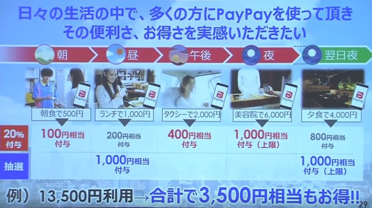 PayPay(ペイペイ) 記者発表会 2月4日
