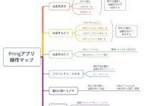 Pringアプリ 操作マップ