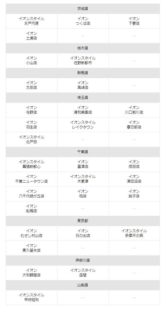 PayPayキャンペーン開催イオン店舗