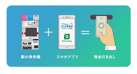 現金で出金:ゆうちょPay・はまPayのお金を東急電鉄券売機からキャッシュアウトをする方法