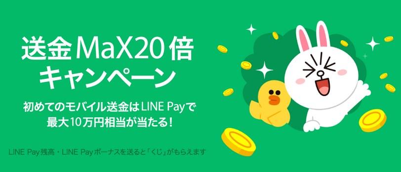 「送金MaX20倍キャンペーン」