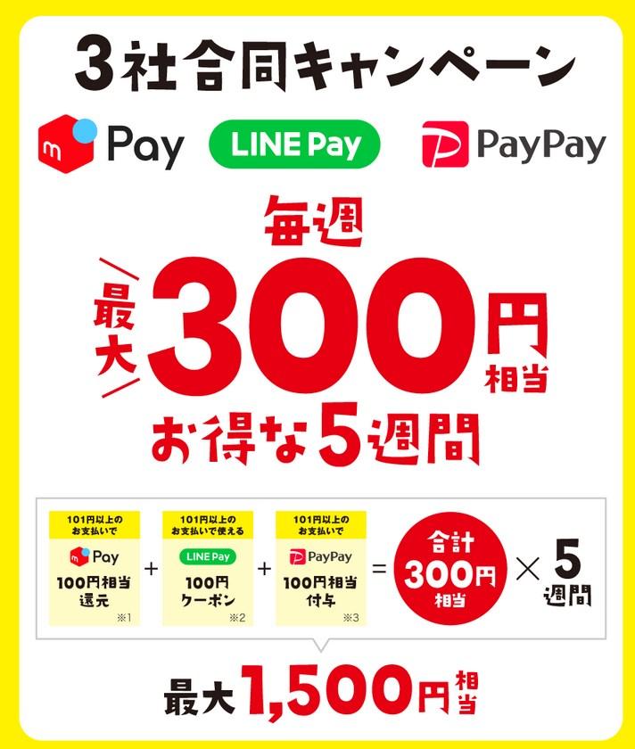 3サービス「PayPay(ペイペイ)」「メルペイ」「LINE Pay(ラインペイ)」