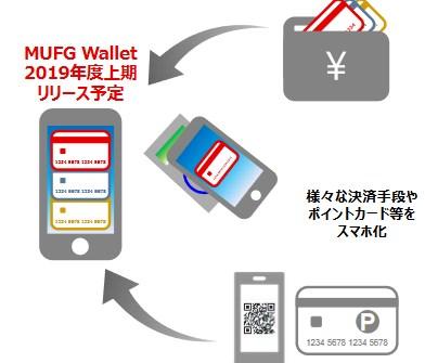 MUFG Wallet/トークンリクエスタ(TR)代行事業