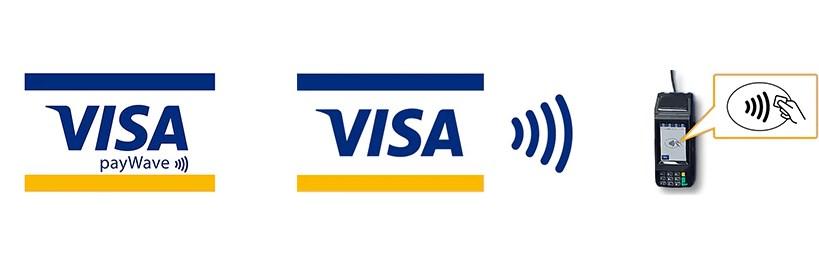 Visaのタッチ決済ができる場所のロゴマーク