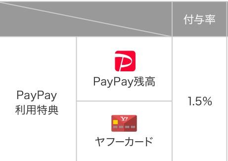 PayPay11月付与率