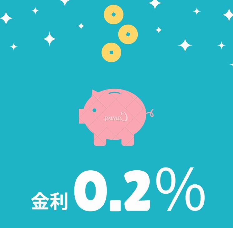金利0.2%