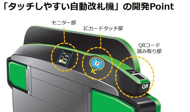 新しい改札:JR東日本