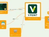 Vポイント節約(三井住友カード)アプリお得な使い方・始め方